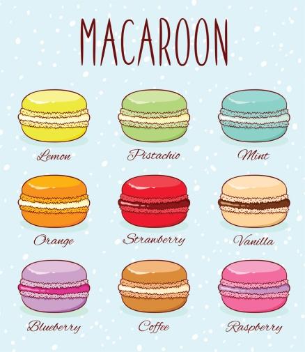 macaroons-chart